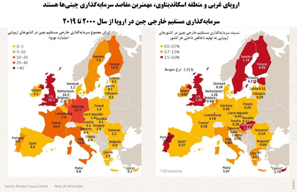 روابط تجاری اتحادیه اروپا و چین