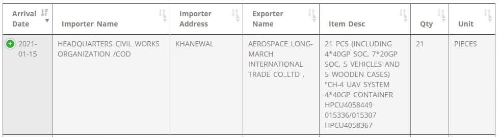 صادرات پهپاد چینی به پاکستان